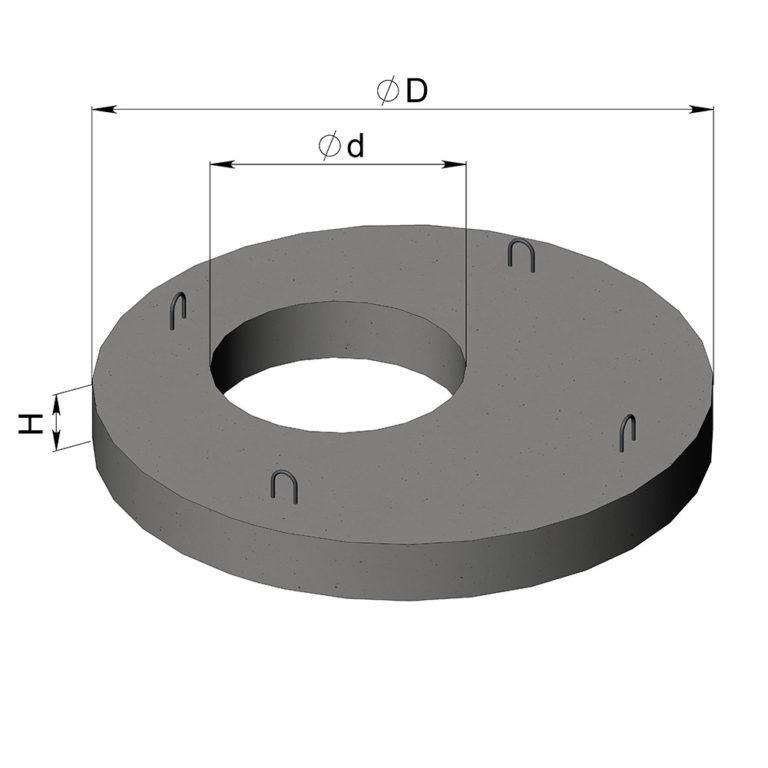 кольцо перекрытия колодца размеры